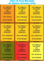 Foto d'insieme da 64 a 72 delle copertine dei libri scritti da Totò Mirabile. 64 Le tabelle di luog