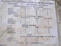 Foto di Macaluso V.zo (Tavole unità di misura antiche chiesa San Francesco Petralia Sottana)  - Petralia sottana (7033 clic)